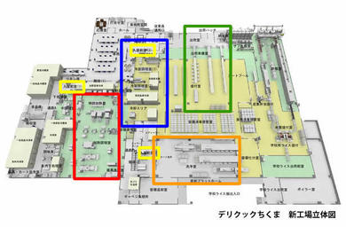 赤:加熱調理室 青:冷製調理室 緑:盛付・出荷準備室 橙:洗浄室 黄:入室前室
